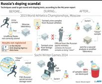 Putin to meet Russia's dope-tainted Rio team
