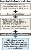 G-20 to urge curbing steel production