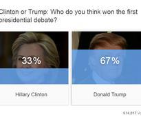 Polls Show Americans Believe Trump Clear Winner in Presidential Debate