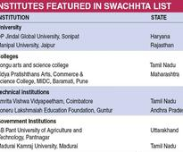 Govt edu institutes not in top 50 of swachhta list: HRD Min