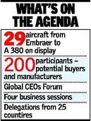 All eyes on Aviation Show 2016