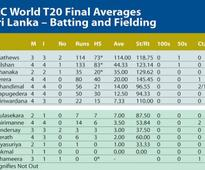 A failed campaign to retain the World T20 Cup
