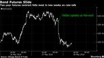Yellen Hawkish Turn Sees Treasury Futures Tumble on Memorial Day