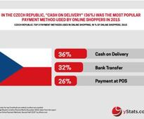 Alternative payment methods rival credit cards in European B2C E-Commerce, according to yStats.com