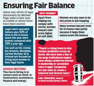 India Inc: Demand for women lawyers up by 30%