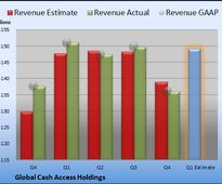 Are You Expecting This from Global Cash Access Holdings?
