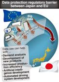 Behind the Scenes / New barrier for use of personal data in EU