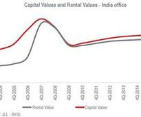 Tracking The Journey Of Office Real Estate in India