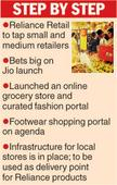 Reliance to leverage 4G for retail spread