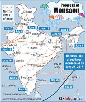 El Nio weakens, monsoon expected before schedule