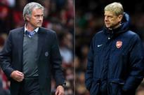 Jose Mourinho e-mail leaked: Sensational Arsenal transfer demand made