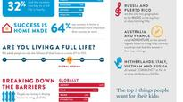 What's the Secret to Living a Full Life? A New Global Survey Reveals Family Comes First