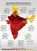 The Dalits | Still untouchable