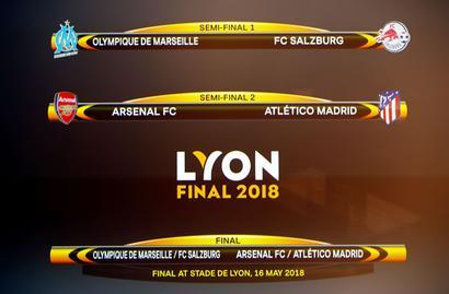 Europa semis: Atletico face Arsenal, Marseille drawn against Salzburg