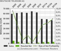 DEUTSCHE TELEKOM AG: More partners for new networks