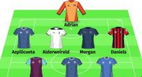 How to build the ultimate fantasy football team