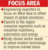 Engg export strategy