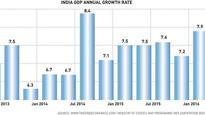 Roaring Indian economy