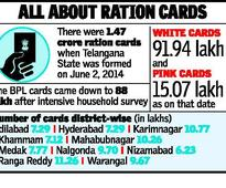 Distribution of food security cards soon