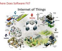 IIoT and Software Quality | @ThingsExpo #IoT #IIoT #M2M #InternetOfThings