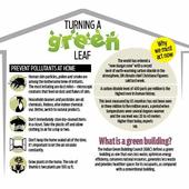 Mumbai takes the lead in green housing projects