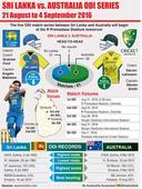 Five things we learned from Sri Lanka v Australia