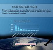 Reaching for the future: China's scientific achievements