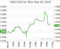 USD/CAD Canadian Dollar Lower Ahead of US Presidential Debate