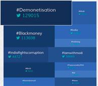 Demonetization: How the nation reacted on Twitter & Instagram