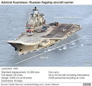 Russian warships pass through English Channel