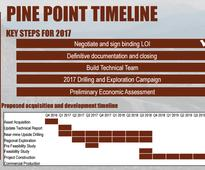 Darnley Bay Resources (DBL.V): Recent Pine Point Zinc Property Acquisition Positions Company for 2017