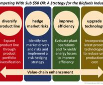 Competing With Sub $50 Oil: A Strategy for the Biofuels Industry