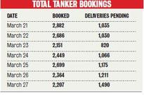 Water Board Proposes to Hire Private Tankers