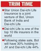 BoI offloads 18% in insurance venture