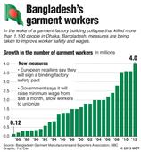 Bangladesh garment makers hail safety deal