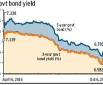 Indian Railway Finance Corp turns to masala bonds, eyes Rs 2,000 cr