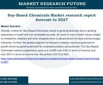 Soy-Based Chemicals Market research report forecast to 2027