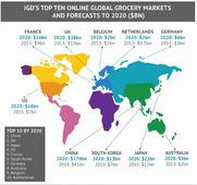 Making the most of the growth of online grocery
