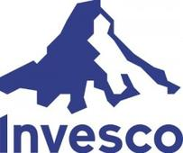 Invesco Bond Fund (VBF) Stock Rating Reaffirmed by Citigroup Inc.