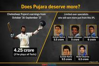 'I don't watch IPL on TV' - Pujara