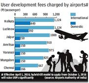 New Civil Aviation Policy: How flying may get more expensive