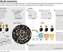 Fretting over savings, Mrs Watanabe turns to bitcoin