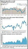 Coal India, rating: Hold, Volumes fall trend reversed