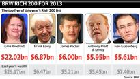 Rinehart fortune falls but she remains the richest