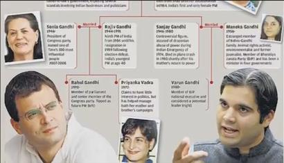ErrLook who BJP lists among beneficiaries of nepotism