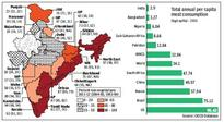 Narendra Modi, Baba Ramdev, others preach vegetarianism, but what is the meat consumption reality in India?