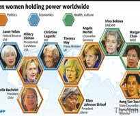 10 powerful women