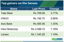 Closing bell: Sensex gains 295 pts, Nifty ends above 10,500; Tata Steel leads