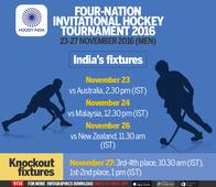 Four Nations Tournament: Asian hockey champions India face Australia