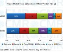 Datawind tops Indian tablet market with 34.2% market share in Q1 2016: CMR